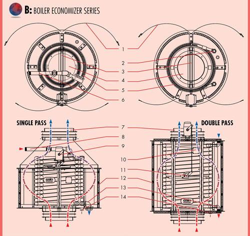 B Series Economizer Diagram