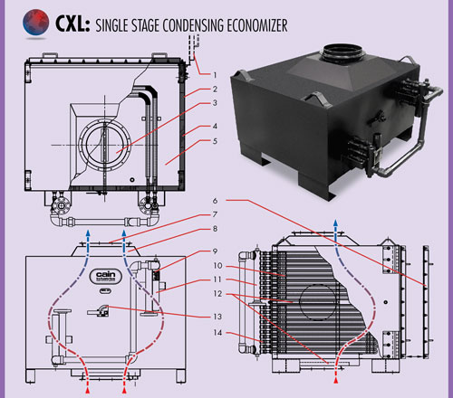 CXL Economizer Diagram