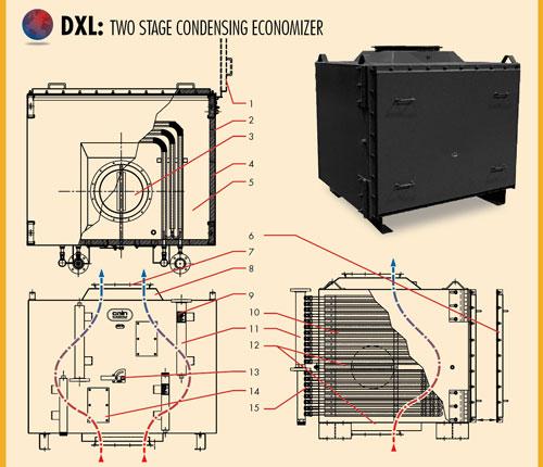 DXL Economizer Diagram