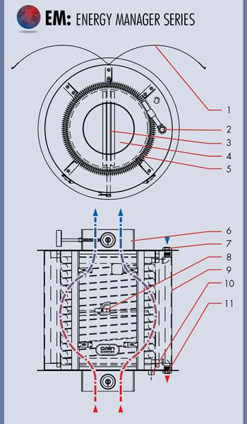 EM Economizer Diagram