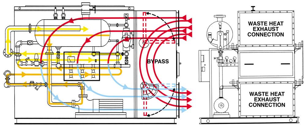 ESG Diagram