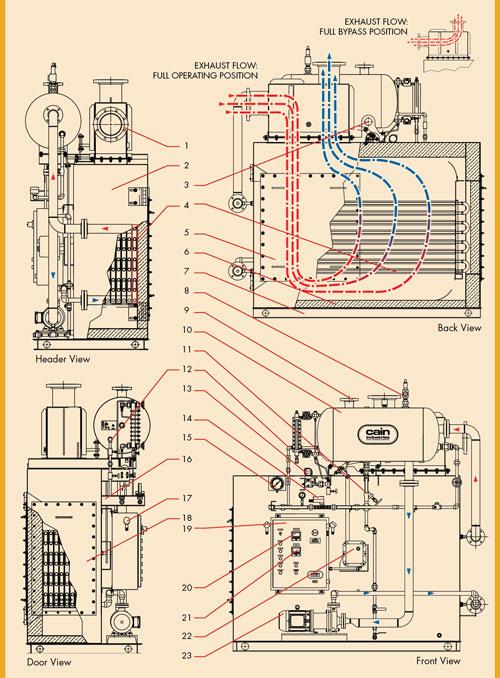 ESG1 Diagram