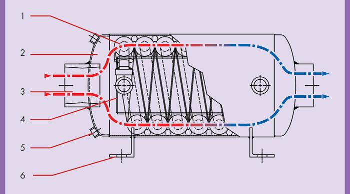 HRSA Diagram