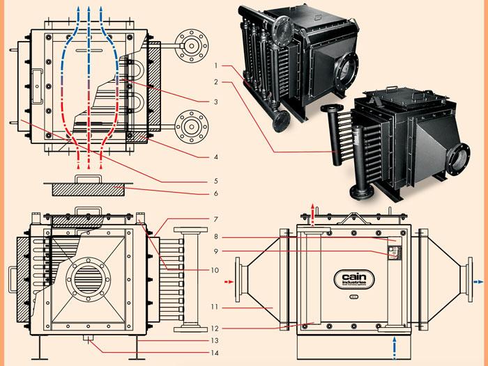UTR1 Diagram