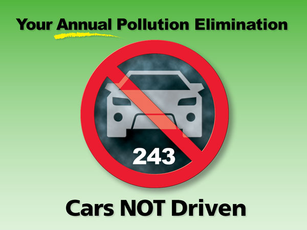 Cars Not Driven Pollution Elimination