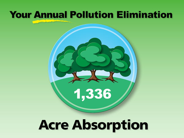 Acre Absorption Pollution Elimination