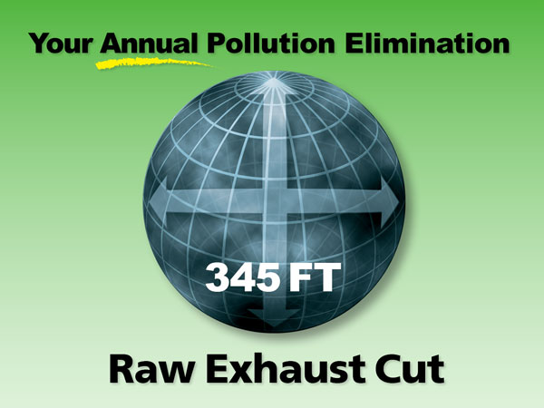 Raw Exhaust Volume Pollution Elimination